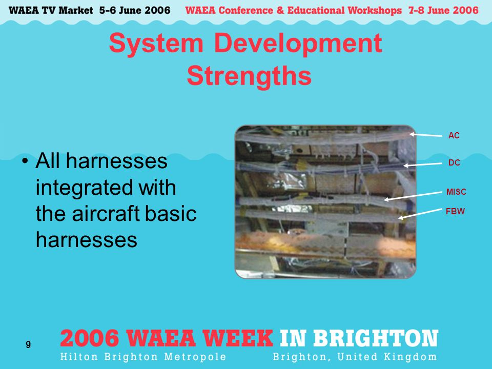 9 All harnesses integrated with the aircraft basic harnesses AC DC FBW MISC System Development Strengths