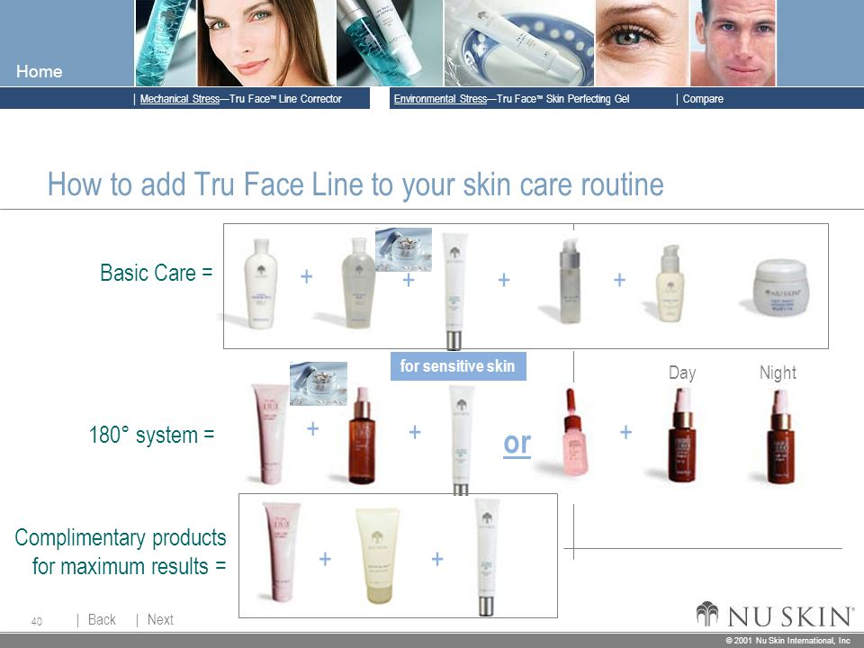© 2001 Nu Skin International, Inc  Mechanical Stress—Tru Face ™ Line Corrector  Back Back  Next Next © 2001 Nu Skin International, Inc  Environmental Stress—Tru Face ™ Skin Perfecting Gel  Compare Home 40 How to add Tru Face Line to your skin care routine DayNight + ++ or for sensitive skin + +++ ++ Complimentary products for maximum results = 180° system = Basic Care =