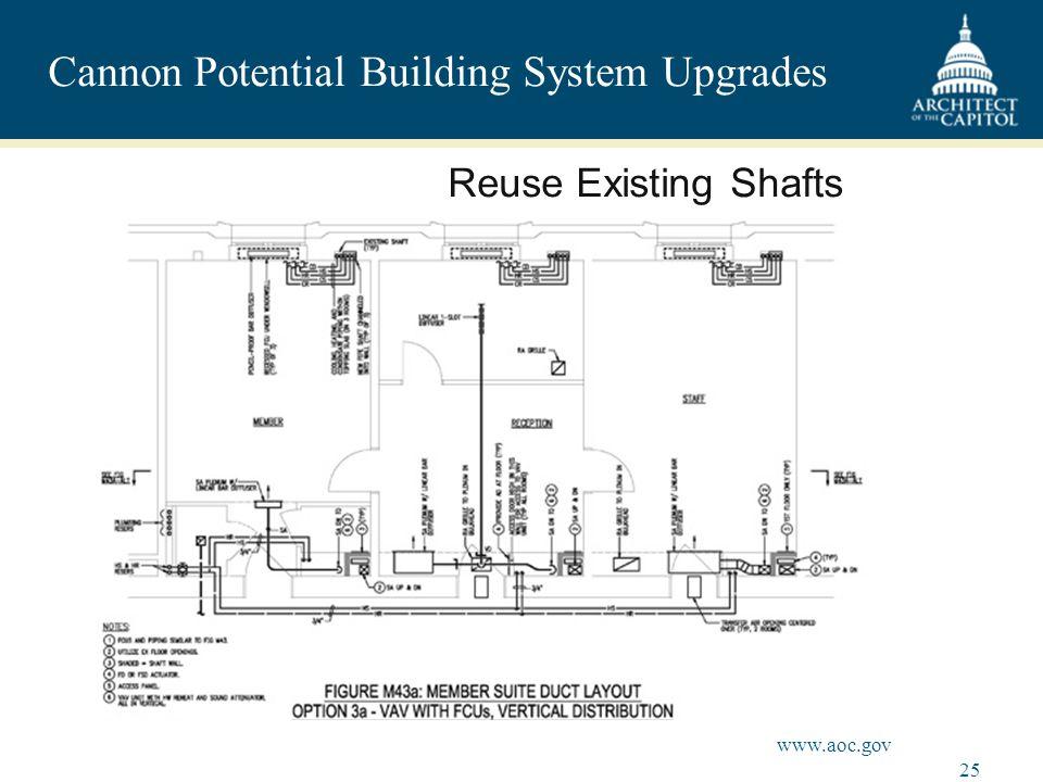 25 www.aoc.gov Cannon Potential Building System Upgrades Reuse Existing Shafts