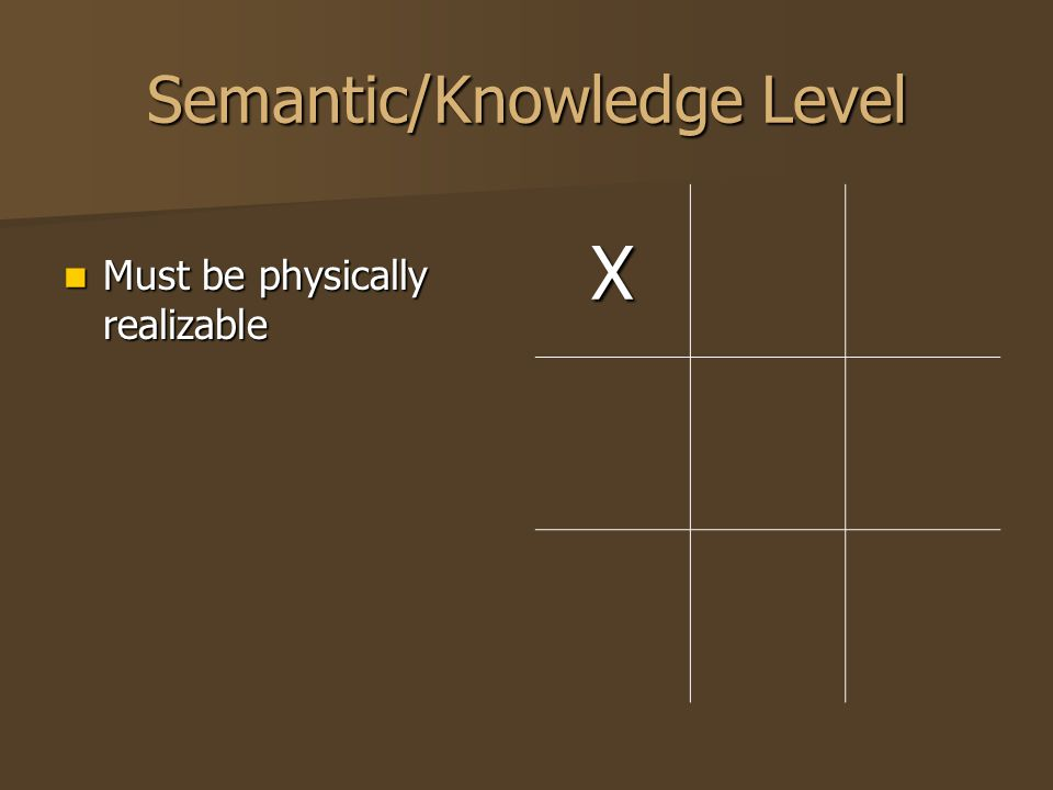 Semantic/Knowledge Level Must be physically realizable Must be physically realizable X