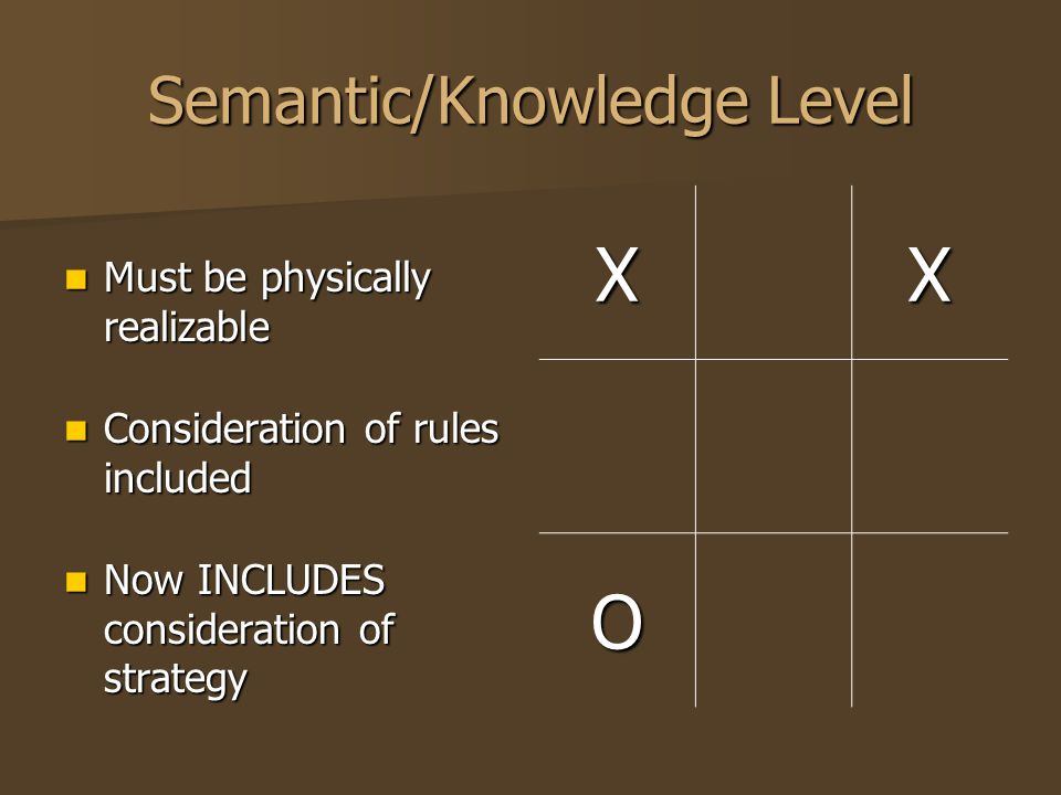 Semantic/Knowledge Level Must be physically realizable Must be physically realizable Consideration of rules included Consideration of rules included N