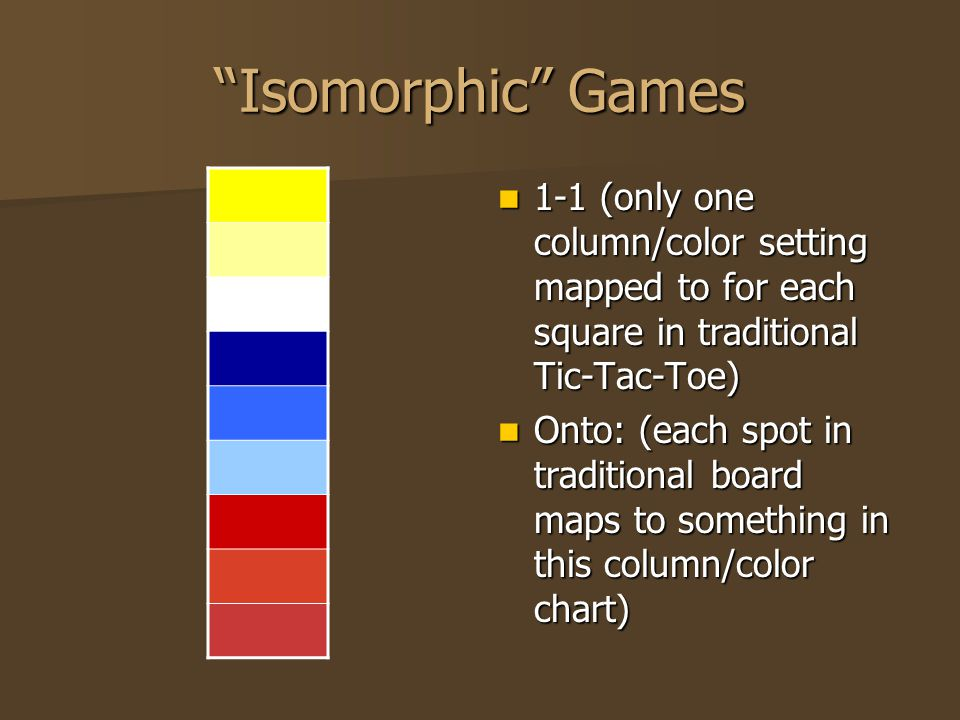 """Isomorphic"" Games 1-1 (only one column/color setting mapped to for each square in traditional Tic-Tac-Toe) 1-1 (only one column/color setting mapped"