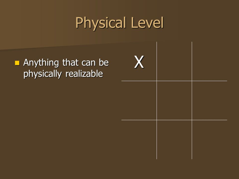 Physical Level Anything that can be physically realizable Anything that can be physically realizable No consideration of rules No consideration of rules XX