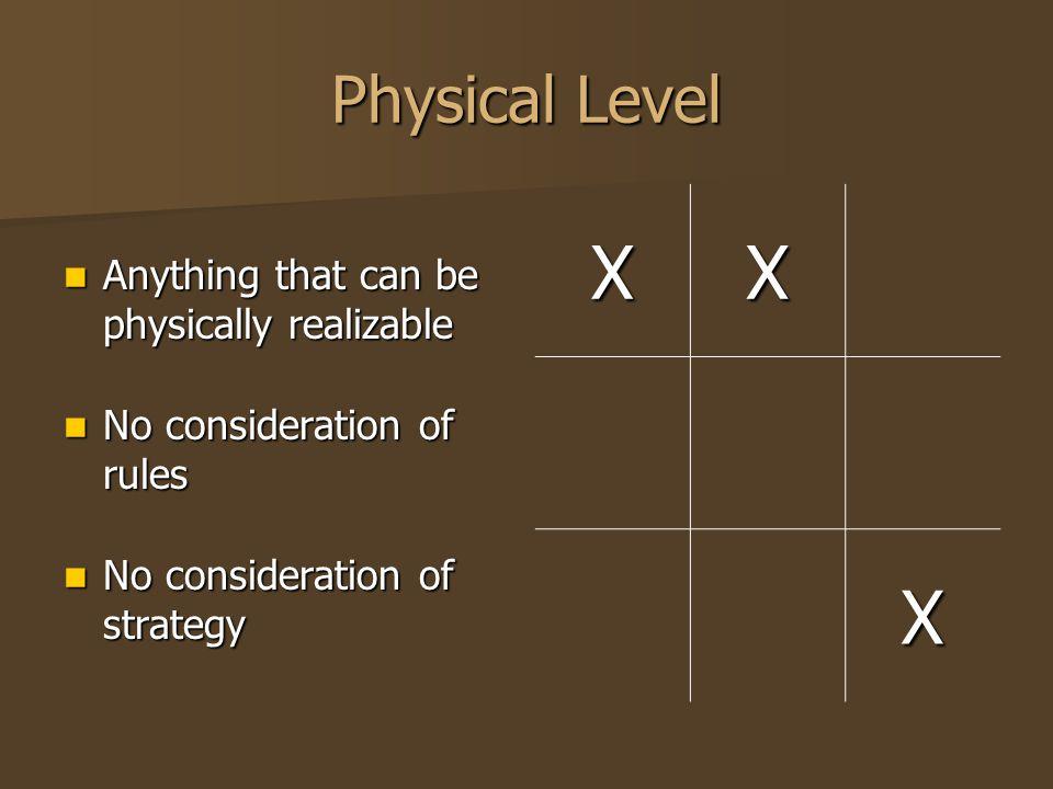 Symbolic/Computational Level X Must be physically realizable Must be physically realizable