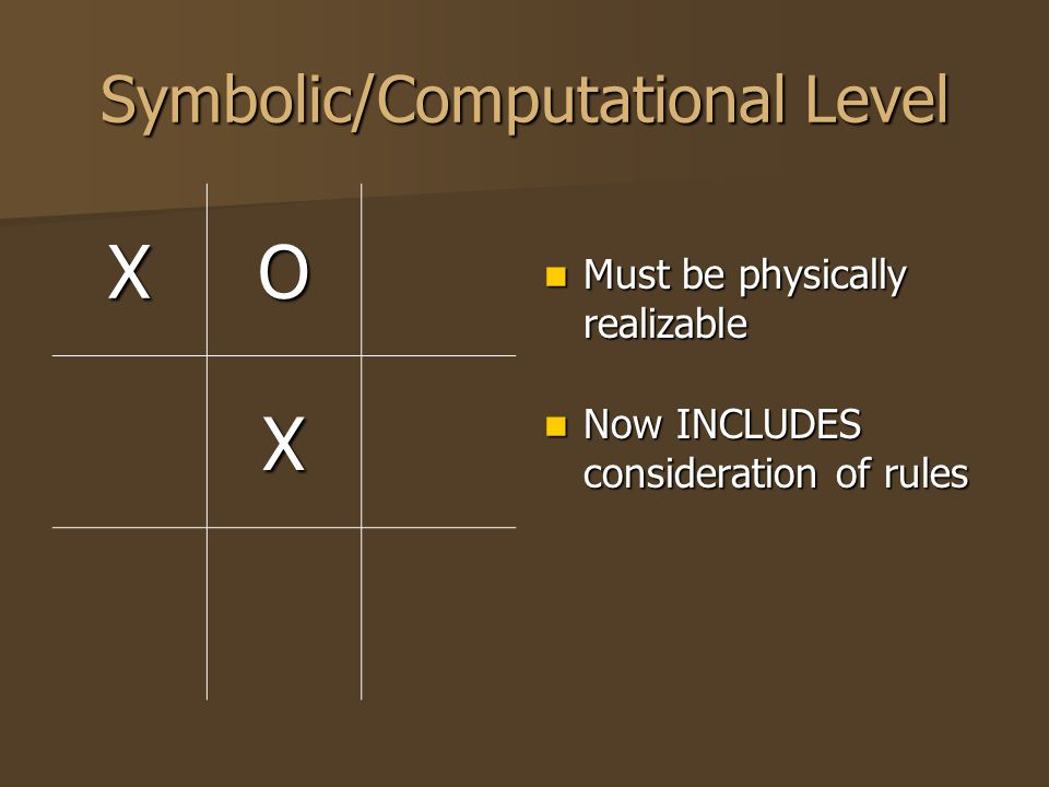 Isomorphic Games Physical Level: 9 spots to symbol at start; 2 symbols can't occupy same slot Physical Level: 9 spots to symbol at start; 2 symbols can't occupy same slot Symbolic/Computa- tional Level: rules concerning order of placement withstand Symbolic/Computa- tional Level: rules concerning order of placement withstand Semantic/Knowledge Level: DESIRE TO WIN.