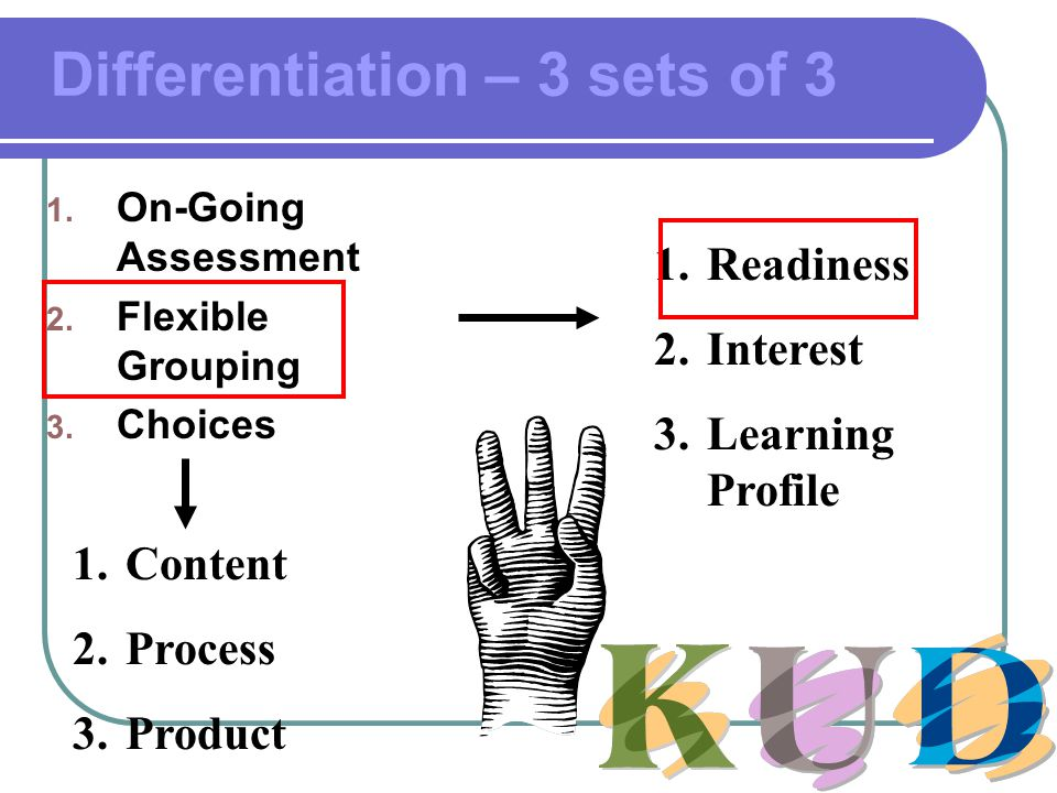 Differentiation – 3 sets of 3 1. On-Going Assessment 2.