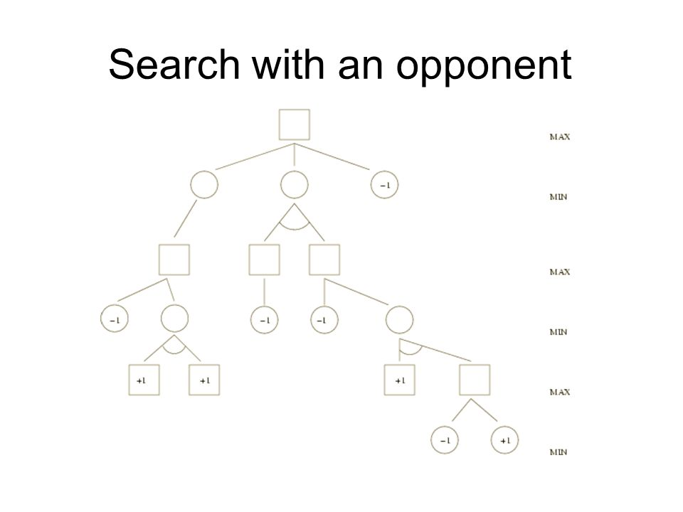 Search with an opponent
