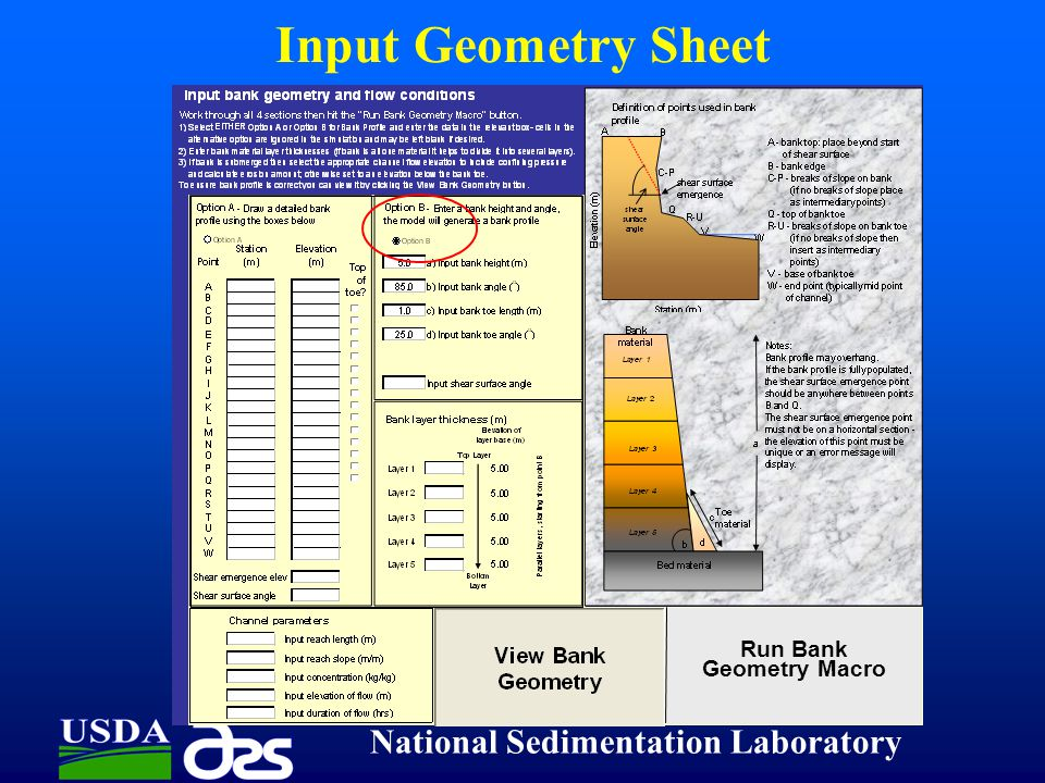 Input Geometry Sheet National Sedimentation Laboratory Run Bank Geometry Macro