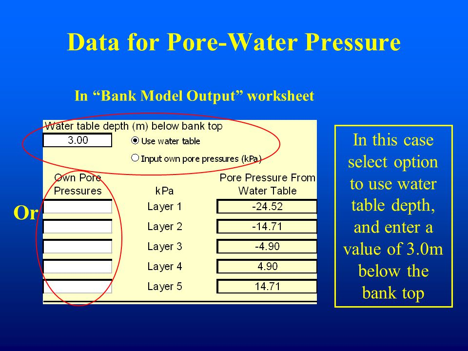Data for Pore-Water Pressure Or In Bank Model Output worksheet In this case select option to use water table depth, and enter a value of 3.0m below the bank top