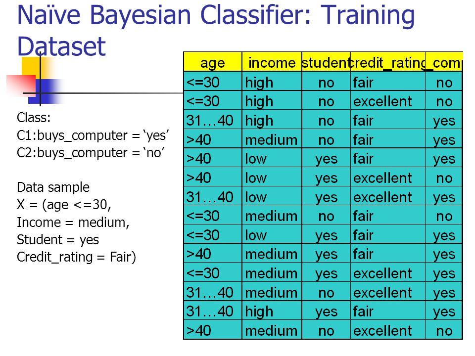 Naïve Bayesian Classifier: Training Dataset Class: C1:buys_computer = 'yes' C2:buys_computer = 'no' Data sample X = (age <=30, Income = medium, Studen