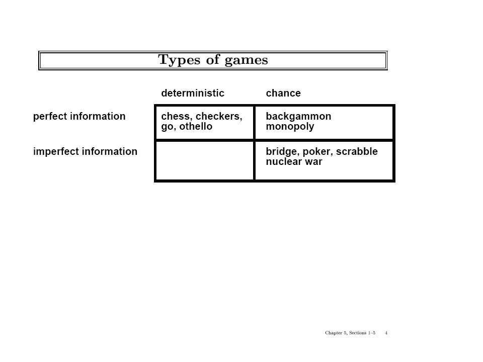 ICS-271:Notes 6: 6 Game Trees: Tic-tac-toe