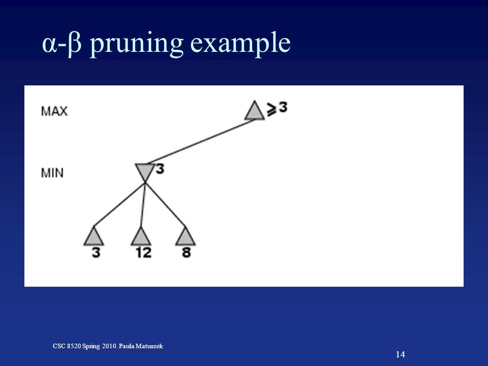14 CSC 8520 Spring 2010. Paula Matuszek α-β pruning example