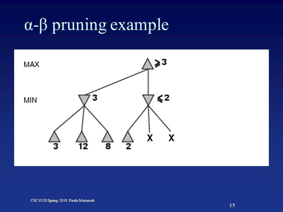 15 CSC 8520 Spring 2010. Paula Matuszek α-β pruning example