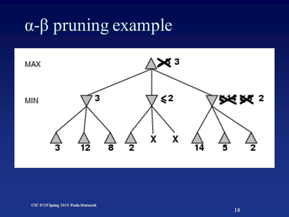 18 CSC 8520 Spring 2010. Paula Matuszek α-β pruning example