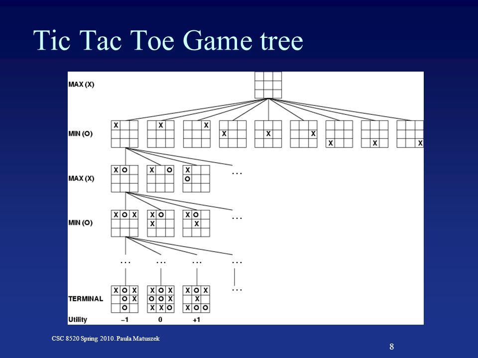 8 CSC 8520 Spring 2010. Paula Matuszek Tic Tac Toe Game tree