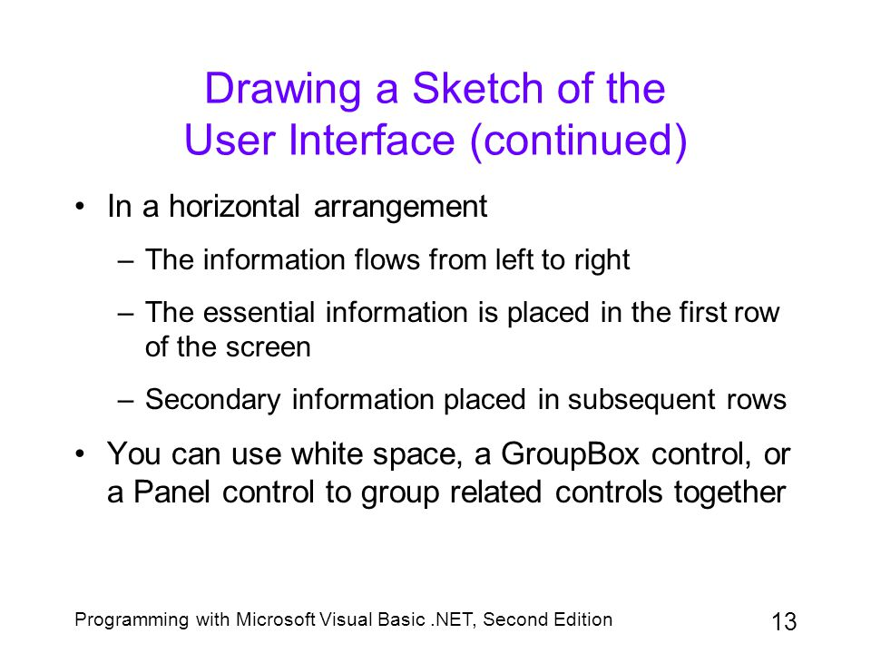 Programming with Microsoft Visual Basic.NET, Second Edition 13 Drawing a Sketch of the User Interface (continued) In a horizontal arrangement –The inf