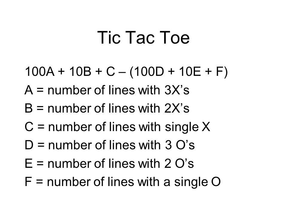100A + 10B + C – (100D + 10E + F) A = number of lines with 3X's B = number of lines with 2X's C = number of lines with single X D = number of lines with 3 O's E = number of lines with 2 O's F = number of lines with a single O