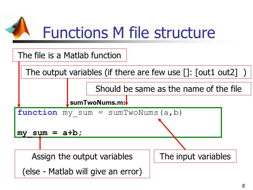 7 Functions Documentation and Variable Verification function my_sum = sumTwoNums(a,b) % SUMTWONUMS sum to scalars % this function sums two scalar % and returns the result % INPUT: % a - the first scalar % b - the second scalar % % OUTPUT: % my_sum - the sum of a and b; sum = a+b if (~isscalar(a)) error( First argument is not a scalar ); end if (~isscalar(b)) error( Second argument is not a scalar ); end my_sum = a+b; First line help: Usage Input Output Examples Testing for proper variables Calculations and Output assignment
