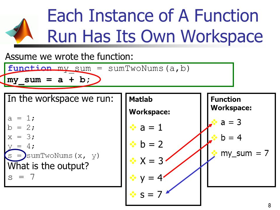 9 Matlab Functions Can Be Called With Fewer Input Arguments Than Specified Consider a function that computes function y = calSecondOrderPoly(x, a, b, c) switch nargin case 4 % do nothing case 3 c = 0; case 2 c = 0; b = 0; otherwise error( Incorrect input ); end y = a*x.^2 + b*x + c; Switch according to input arguments number Default value