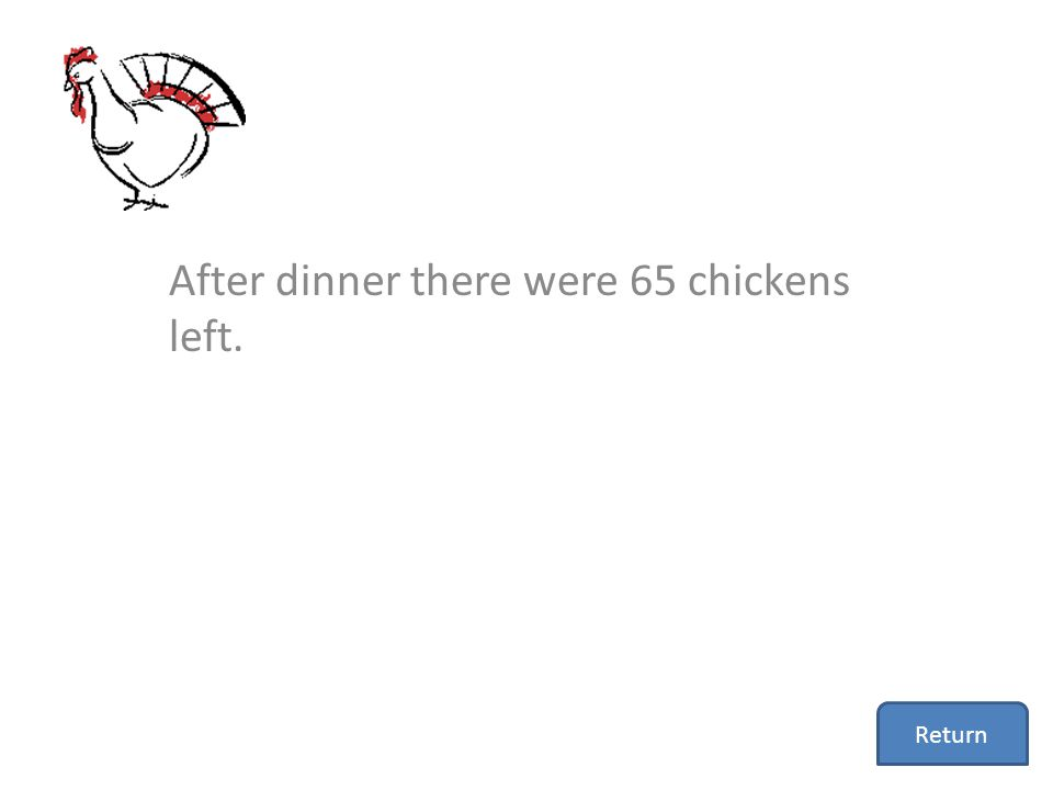 After dinner there were 65 chickens left. Return