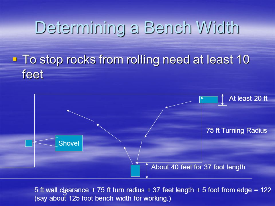 Determining a Bench Width  To stop rocks from rolling need at least 10 feet At least 20 ft 75 ft Turning Radius About 40 feet for 37 foot length Shovel 5 5 ft wall clearance + 75 ft turn radius + 37 feet length + 5 foot from edge = 122 (say about 125 foot bench width for working.)