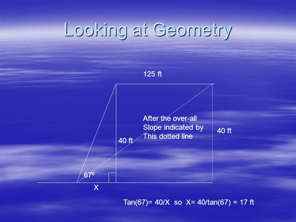 Looking at Geometry 40 ft 67º 125 ft 40 ft X Tan(67)= 40/X so X= 40/tan(67) = 17 ft After the over-all Slope indicated by This dotted line