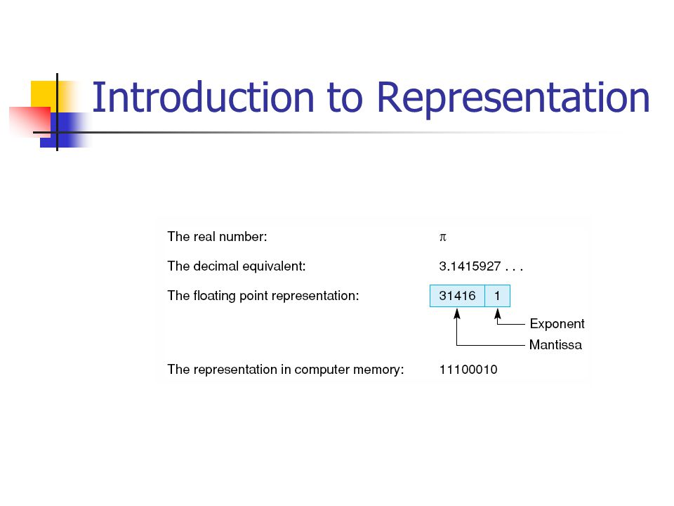 Introduction to Representation