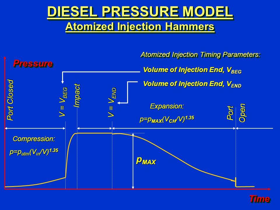 DIESEL PRESSURE MODEL Atomized Injection Hammers Atomized Injection Timing Parameters: TimeTime PressurePressure p MAX PortOpen Port Closed Impact Compression: p=p atm (V in /V) 1.35 Expansion: p=p MAX (V CH /V) 1.35 V = V END V = V BEG Volume of Injection End, V BEG Volume of Injection End, V END