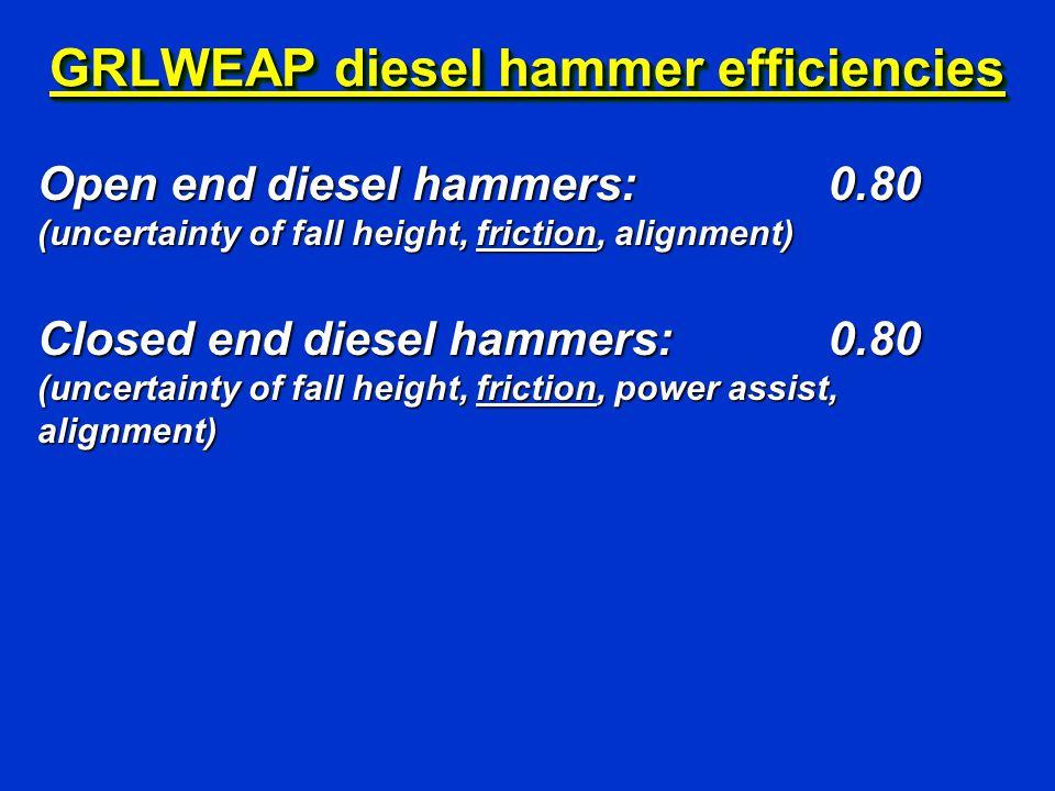 GRLWEAP diesel hammer efficiencies Open end diesel hammers:0.80 (uncertainty of fall height, friction, alignment) Closed end diesel hammers:0.80 (uncertainty of fall height, friction, power assist, alignment)