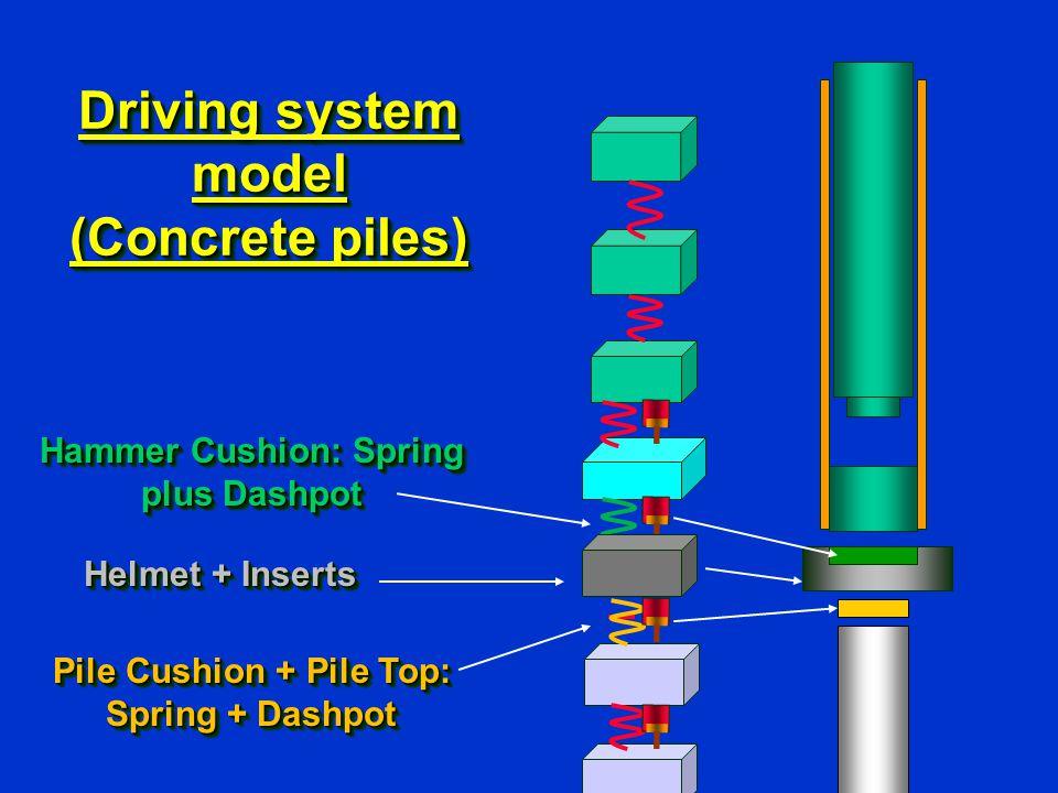 Driving system model (Concrete piles) Pile Cushion + Pile Top: Spring + Dashpot Helmet + Inserts Hammer Cushion: Spring plus Dashpot