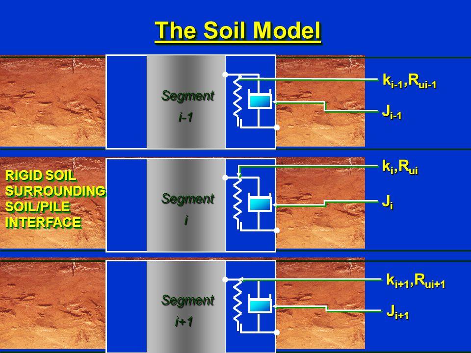 The Soil Model Segment Segmenti-1 i k i-1,R ui-1 J i-1 Segment Segmenti+1 k i,R ui JiJiJiJi k i+1,R ui+1 J i+1 RIGID SOIL SURROUNDING SOIL/PILE INTERFACE RIGID SOIL SURROUNDING SOIL/PILE INTERFACE