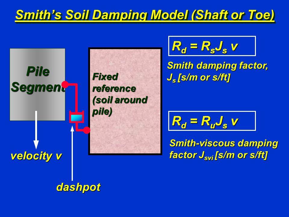 Smith's Soil Damping Model (Shaft or Toe) PileSegment Smith damping factor, J s [s/m or s/ft] R d = R s J s v Fixed reference (soil around pile) velocity v R d = R u J s v Smith-viscous damping factor J svi [s/m or s/ft] dashpot