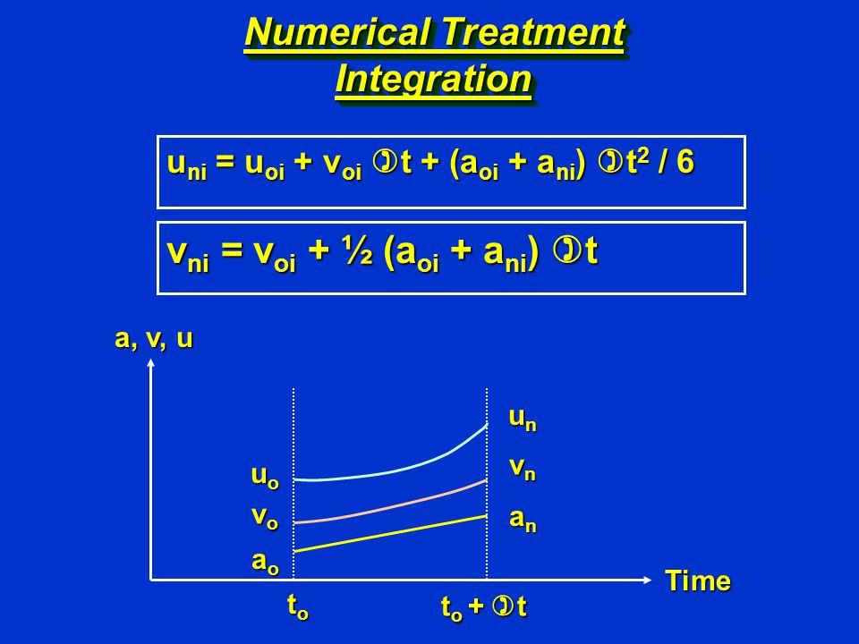 Numerical Treatment Integration v ni = v oi + ½ (a oi + a ni )  t Time to to to to t o +  t t o +  t anananan vnvnvnvn unununun uouououo vovovovo aoaoaoao a, v, u u ni = u oi + v oi  t + (a oi + a ni )  t 2 / 6