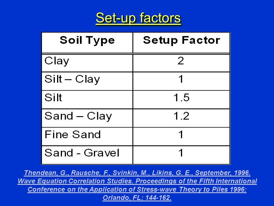 Set-up factors Thendean, G., Rausche, F., Svinkin, M., Likins, G.