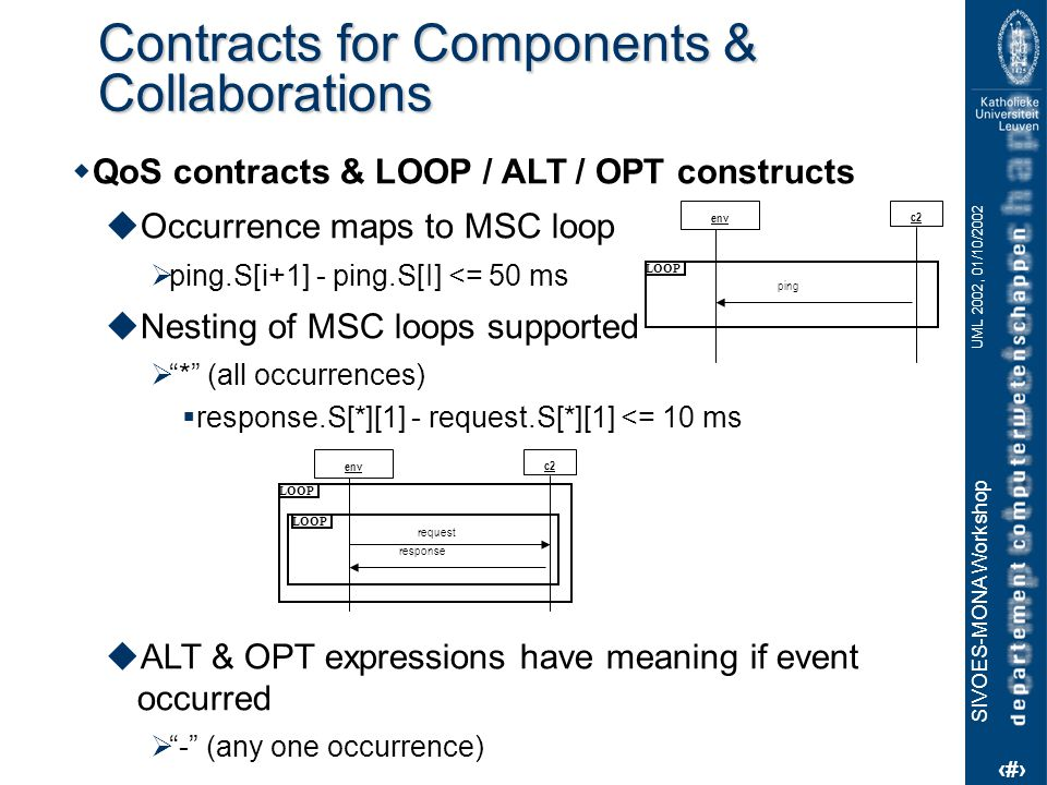 13 SIVOES-MONA Workshop UML 2002, 01/10/2002 Contracts for Components & Collaborations wQoS contracts & LOOP / ALT / OPT constructs uOccurrence maps to MSC loop  ping.S[i+1] - ping.S[I] <= 50 ms uNesting of MSC loops supported  * (all occurrences)  response.S[*][1] - request.S[*][1] <= 10 ms uALT & OPT expressions have meaning if event occurred  - (any one occurrence) env c2 LOOP request response LOOP env c2 LOOP ping