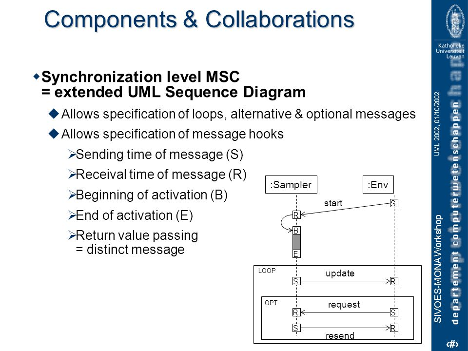 17 SIVOES-MONA Workshop UML 2002, 01/10/2002 The SEESCOA CCOM Composer Tool wSpecification of components, ports & MSC's wSpecification of connections wSpecification of timing contracts wCode Generation for component connection & interaction wCode Generation for contract checking (monitor)
