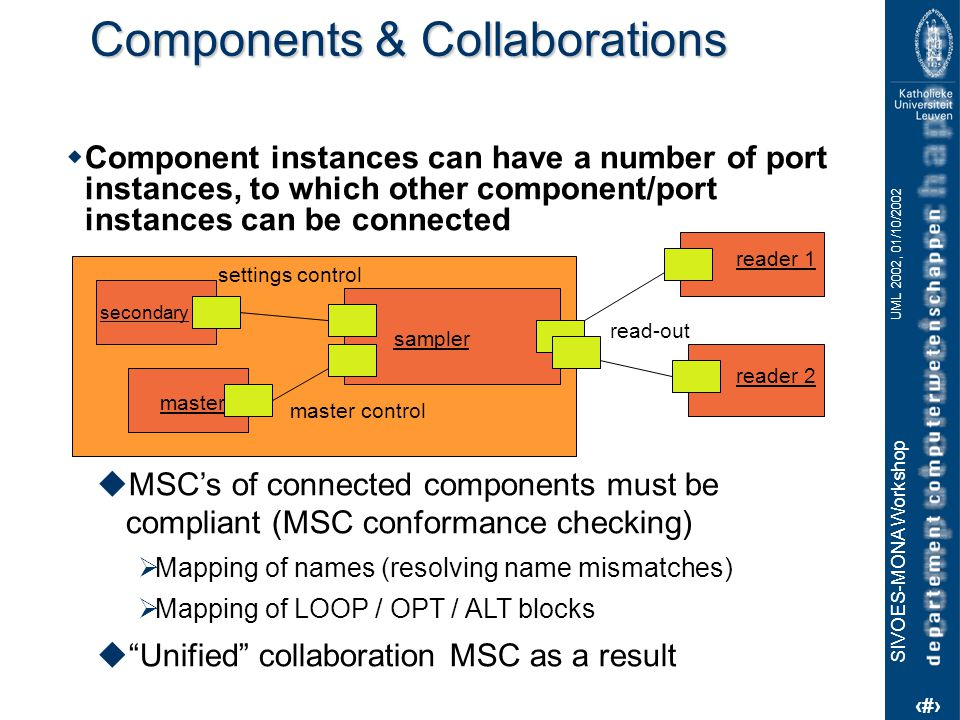18 SIVOES-MONA Workshop UML 2002, 01/10/2002 Future Work wActive component scheduler uBased on timing contracts wMemory constraints uSpecification & monitoring uMemory resource broker wRun-time component system uDistributed QoS Monitor