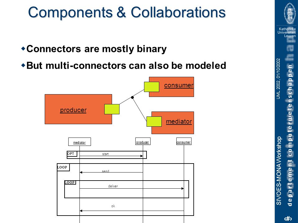 10 SIVOES-MONA Workshop UML 2002, 01/10/2002 Components & Collaborations wUML SEESCOA Profile u Meta-model extension uPlus additional restrictions (inheritance, features, …)