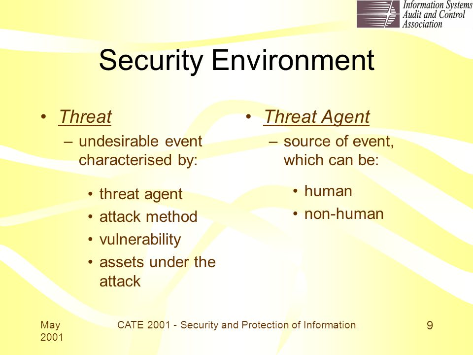 May 2001 CATE 2001 - Security and Protection of Information 9 Security Environment Threat –undesirable event characterised by: threat agent attack method vulnerability assets under the attack Threat Agent –source of event, which can be: human non-human