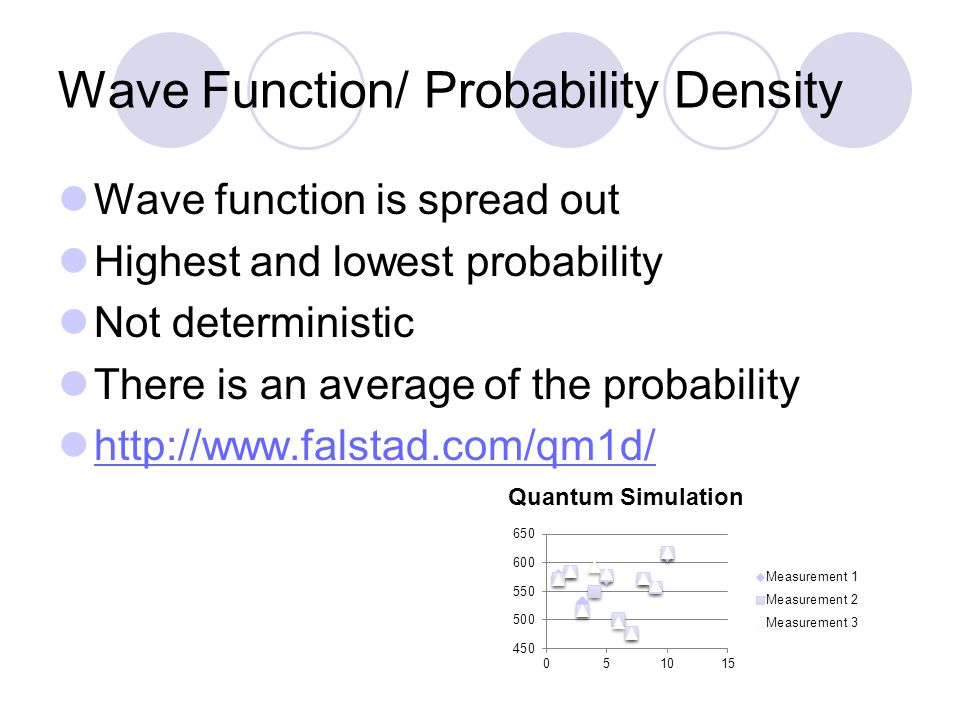 Wave Function/ Probability Density Wave function is spread out Highest and lowest probability Not deterministic There is an average of the probability http://www.falstad.com/qm1d/