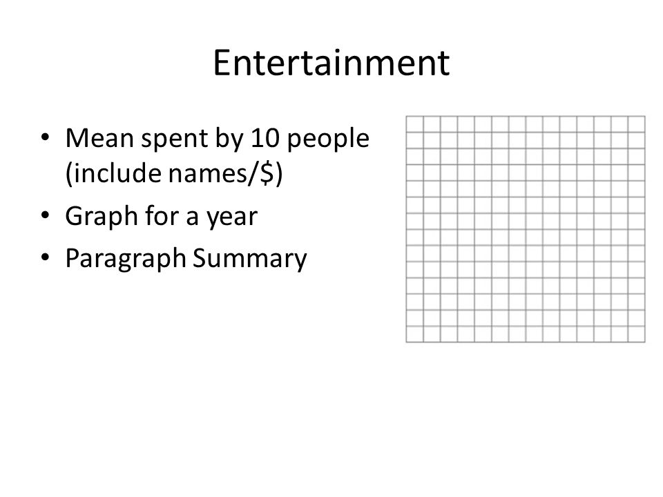 Entertainment Mean spent by 10 people (include names/$) Graph for a year Paragraph Summary