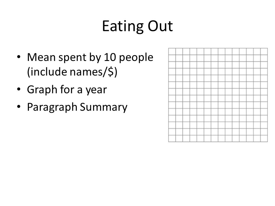 Eating Out Mean spent by 10 people (include names/$) Graph for a year Paragraph Summary