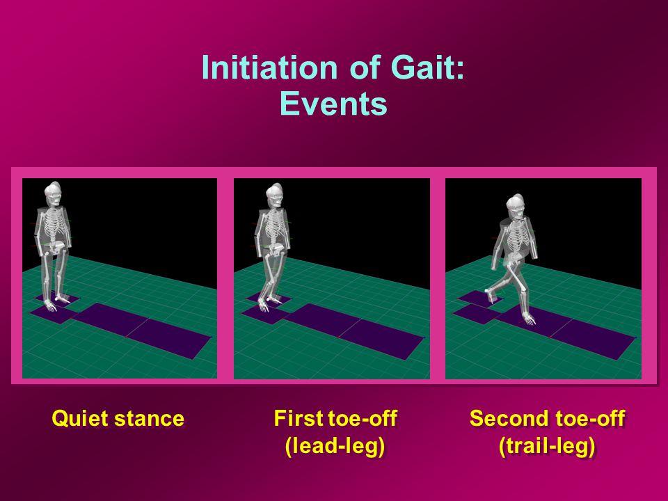 Initiation of Gait: Events Quiet stance First toe-off (lead-leg) First toe-off (lead-leg) Second toe-off (trail-leg) Second toe-off (trail-leg)