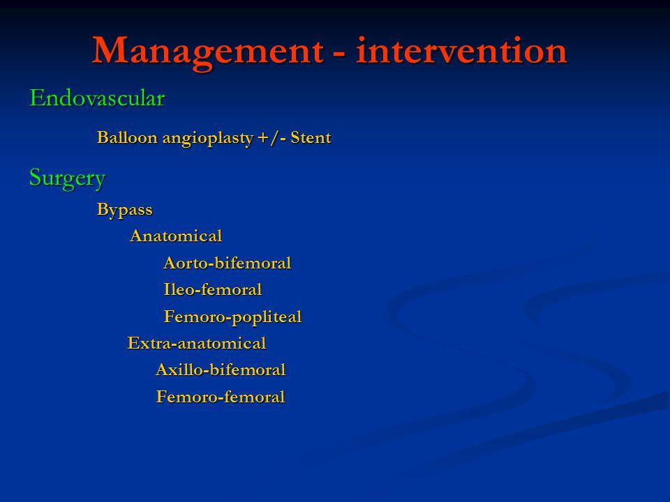 Management - intervention Endovascular Balloon angioplasty +/- Stent SurgeryBypassAnatomicalAorto-bifemoralIleo-femoralFemoro-popliteal Extra-anatomical Extra-anatomical Axillo-bifemoral Axillo-bifemoral Femoro-femoral Femoro-femoral