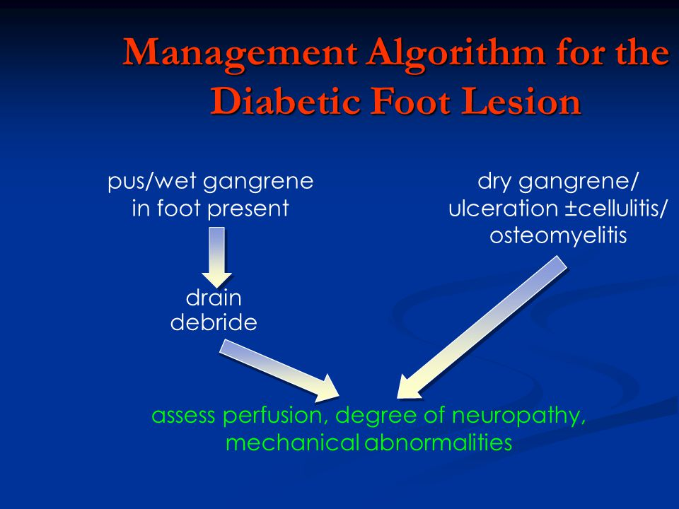 assess perfusion, degree of neuropathy, mechanical abnormalities pus/wet gangrene in foot present dry gangrene/ ulceration ±cellulitis/ osteomyelitis