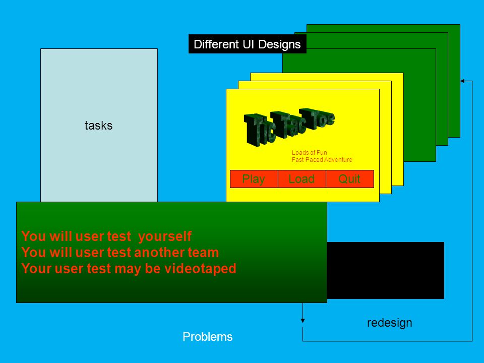 tasks Loads of Fun Fast Paced Adventure PlayLoadQuit Different UI Designs USER TEST Problems redesign You will user test yourself You will user test another team Your user test may be videotaped
