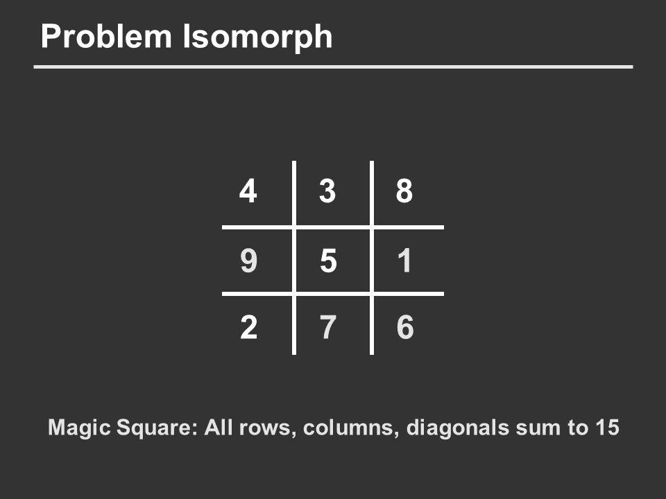 Problem Isomorph 348 591 726 Magic Square: All rows, columns, diagonals sum to 15