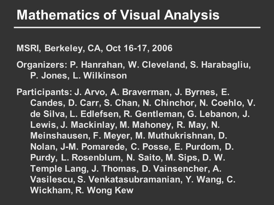 Mathematics of Visual Analysis MSRI, Berkeley, CA, Oct 16-17, 2006 Organizers: P.