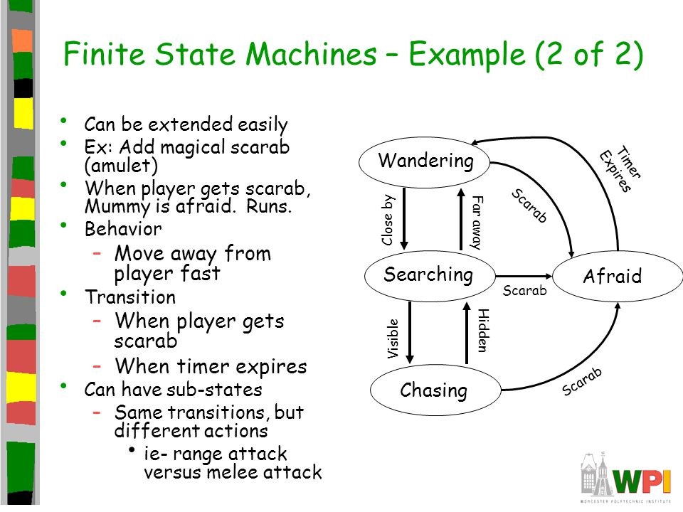 Finite State Machines – Example (2 of 2) Can be extended easily Ex: Add magical scarab (amulet) When player gets scarab, Mummy is afraid.