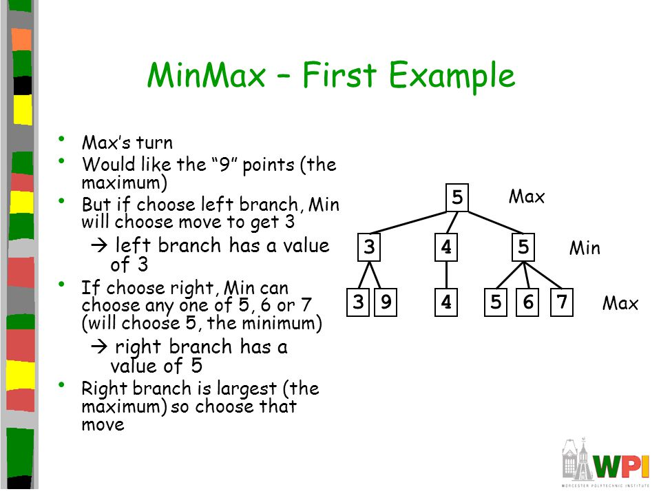MinMax – Second Example Max's turn Circles represent Max, Squares represent Min Values inside represent the value the MinMax algorithm Red arrows represent the chosen move Numbers on left represent tree depth Blue arrow is the chosen move Min Max